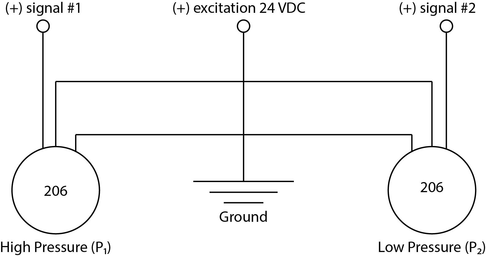 Option A signal image Model 206