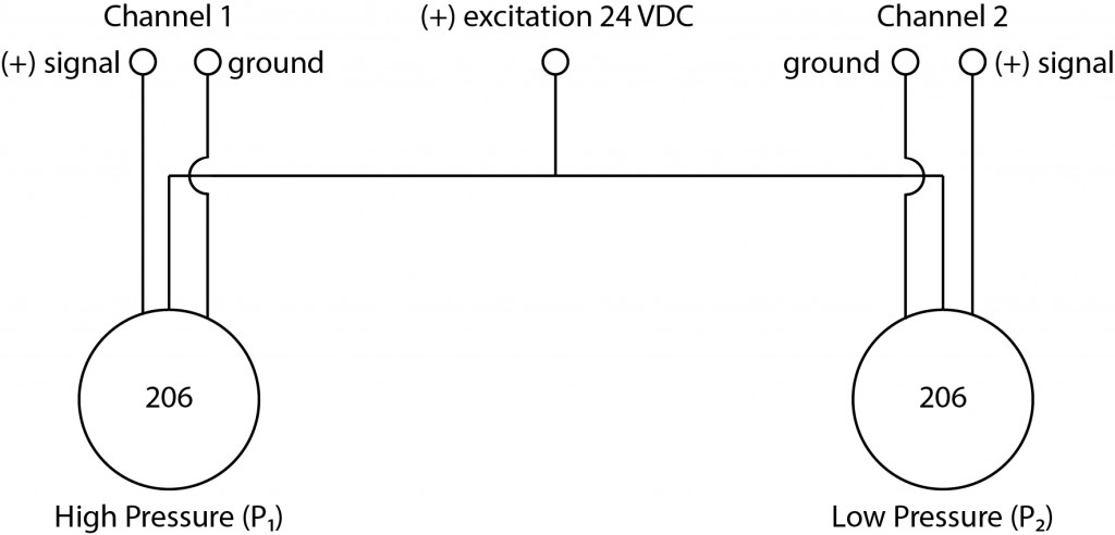 a two wire ground referenced 0 to 5 VDC analog output for both the high side pressure and the low side pressure