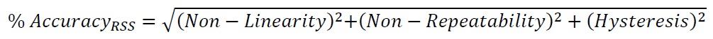 Accuracy RSS Formula