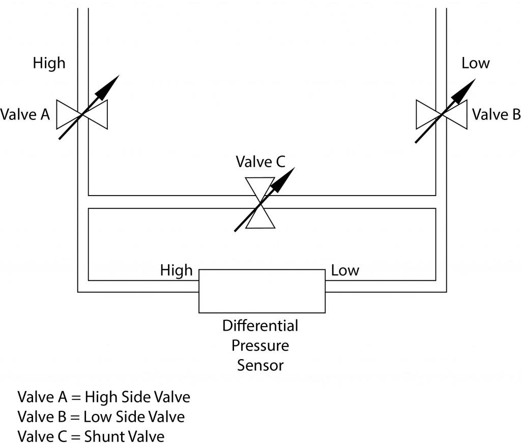 Low Pressure Installation Precaution Diaghram - Setra
