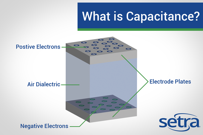 What is capacitance? - Setra Systems