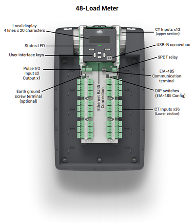 48-channel-power-meter-specs