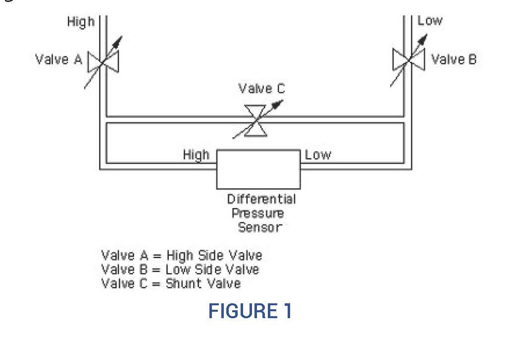 Considerations_For_Low_Pressure_Measurement_App_Note_Page_1