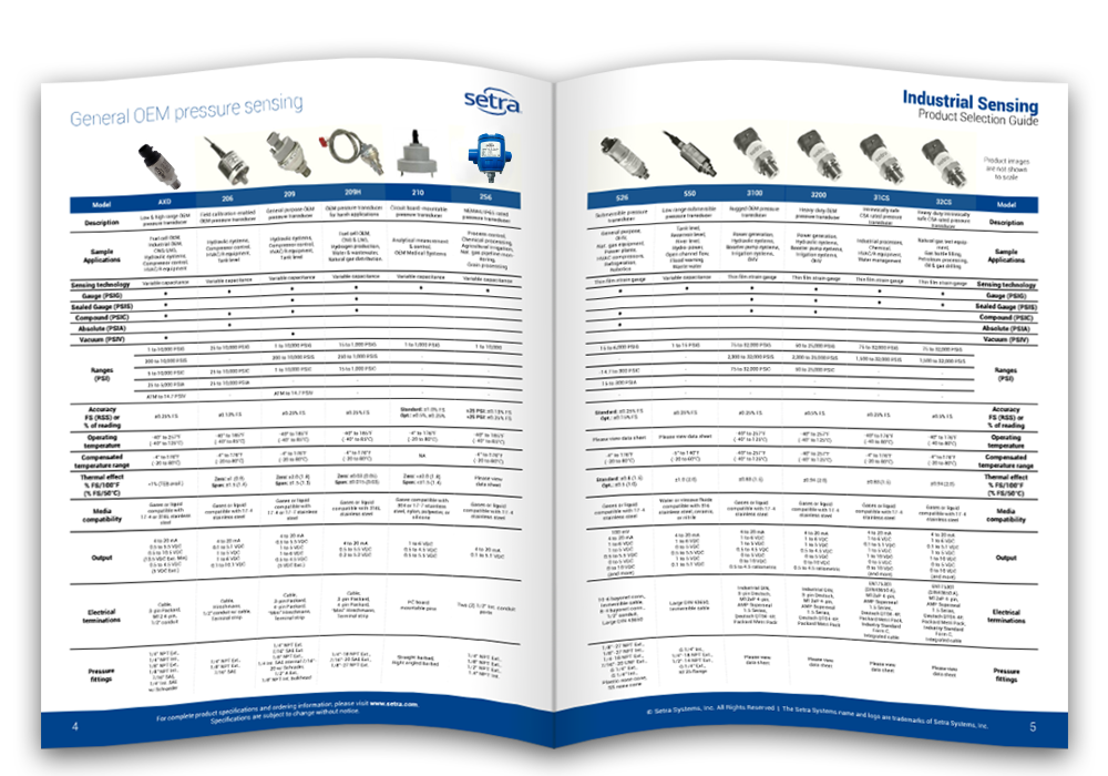 Industrial Product Selection Guide - Inside Thumbnail - 1000x700