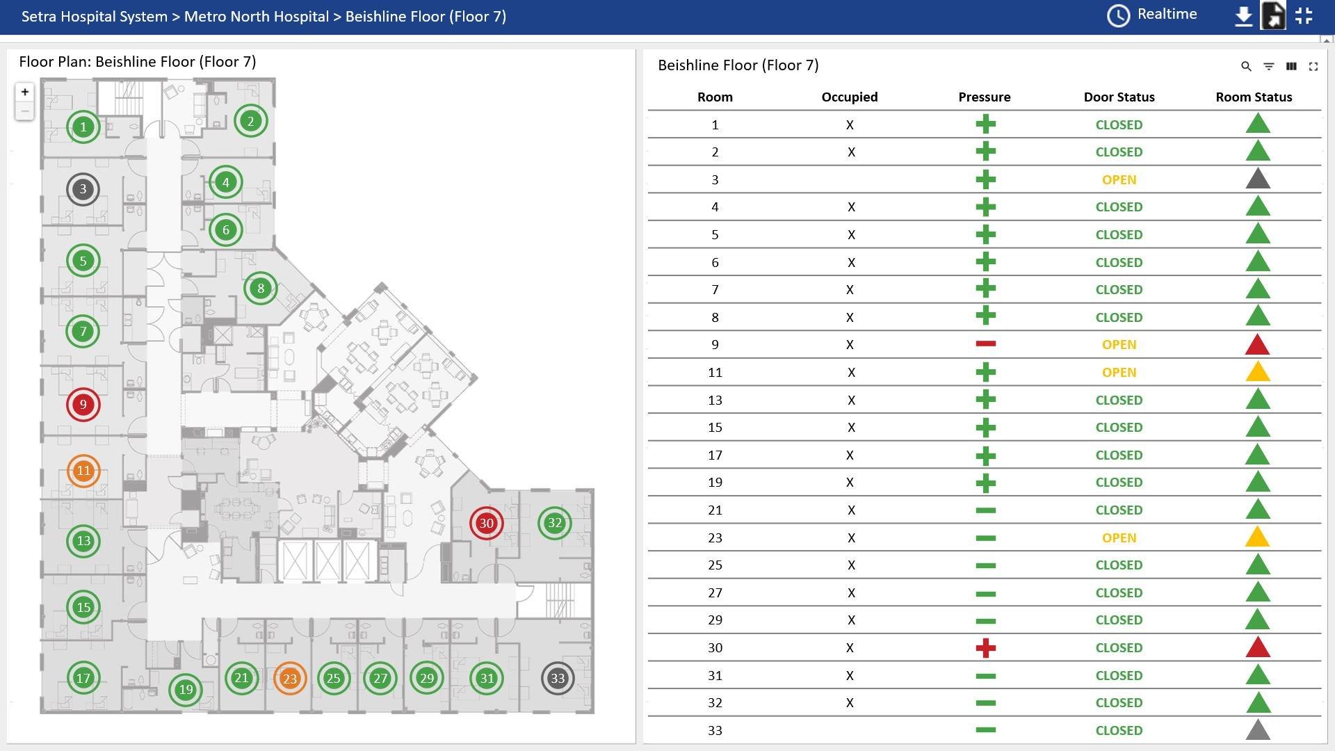 Nurses Monitoring Proto_Floor Plan View