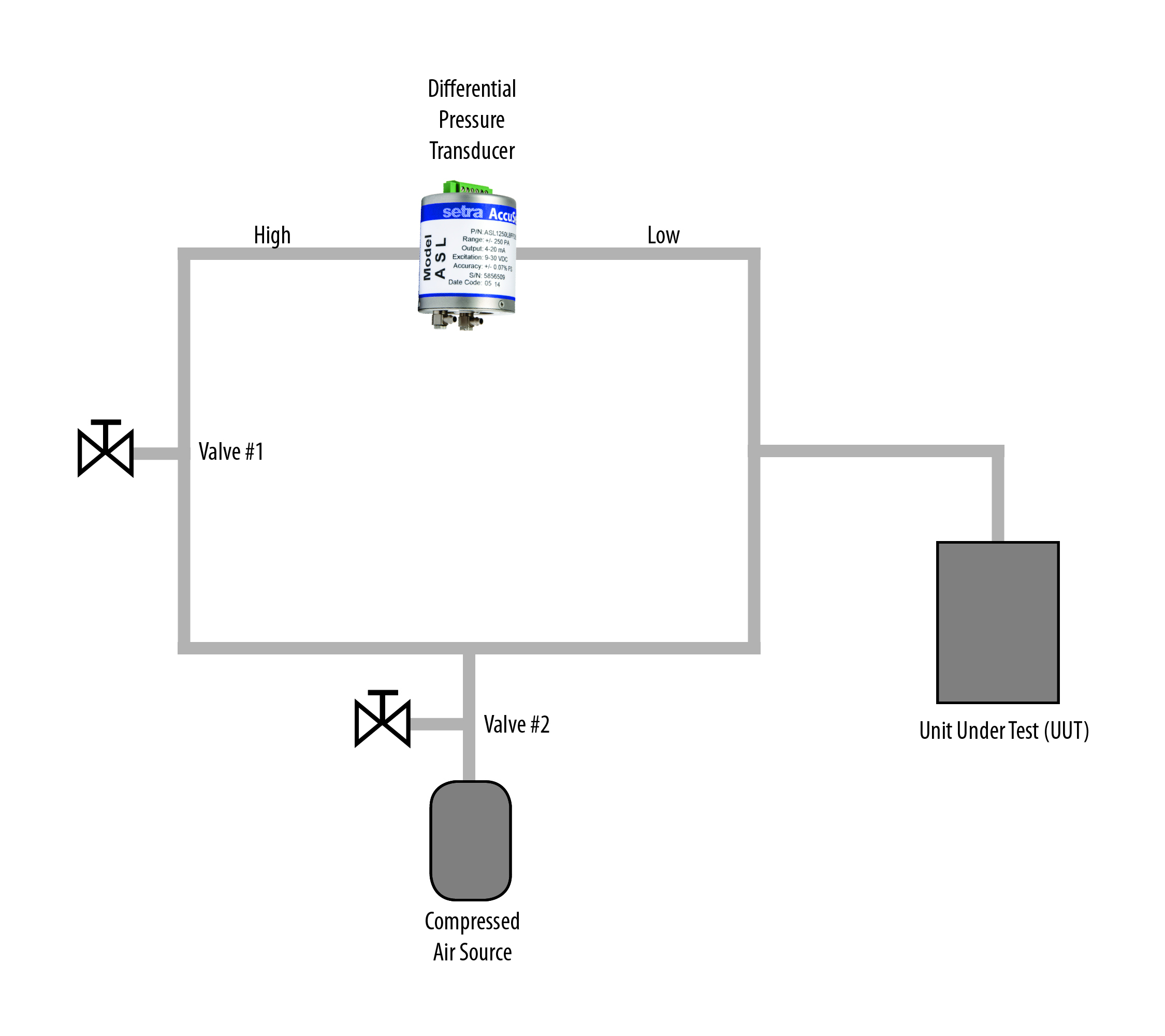 Pressure_Decay_Leak_Detection_System_Diagram