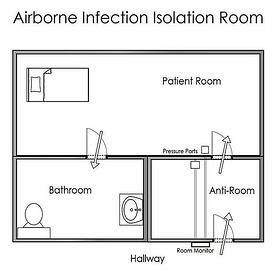 Airborne Infection Isolation Room