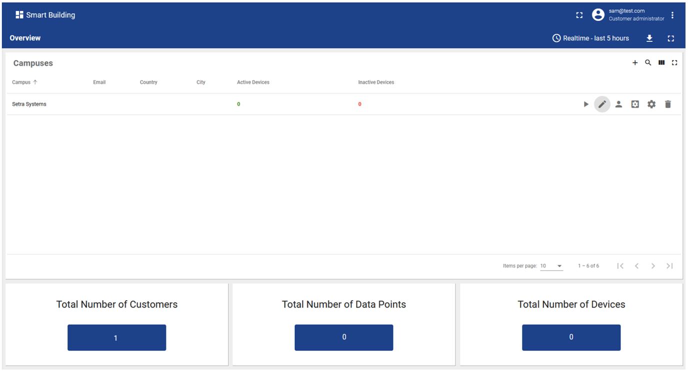 cems dashboard integrator partnerships