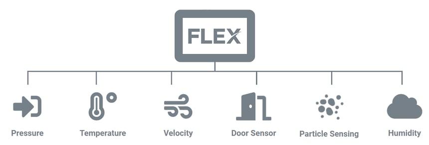 setra-flex-hub-1