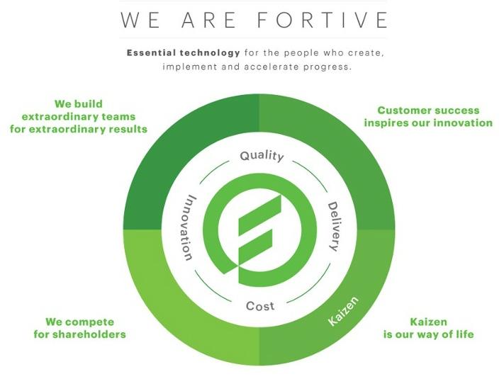 fortive-benefits.jpeg