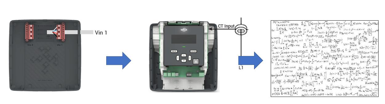 How Power Meters Work